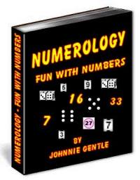 numerolody